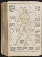 fasciculus_medicinae1500_0006