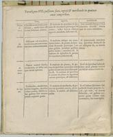 ardon_cleyer11682_specimenmedicinaesinicae_chart1_edited2.tif